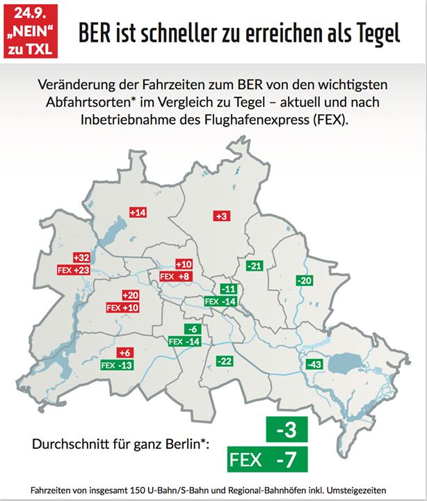 und-hier-exklusiv-die-kuenftigen-verbindungen-von-kreuzberg-zum-ber-zum-flughafen.png